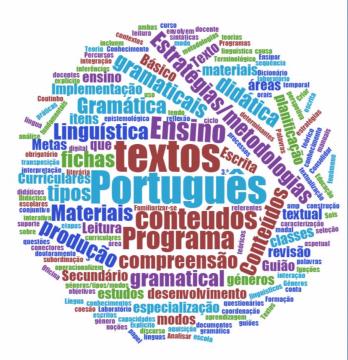 Ensinar Português: conteúdos, estratégias e materiais